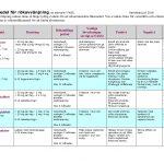 Läkemedelslista för rökavvänjning